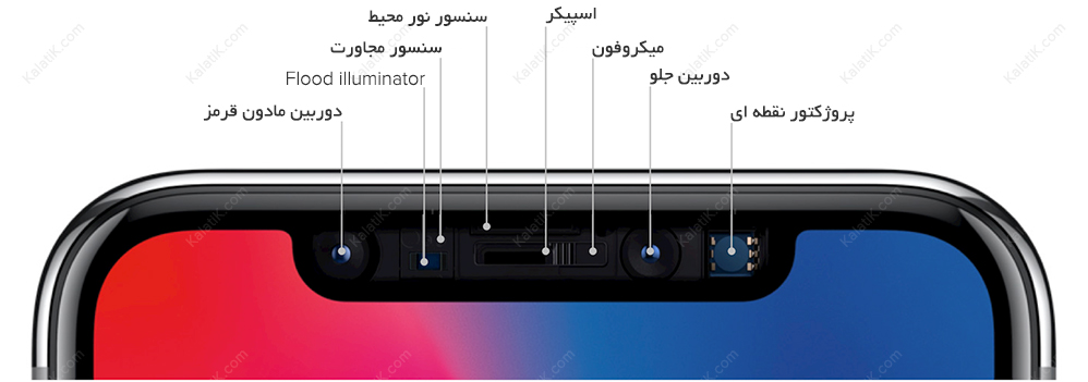 face id آیفون 10